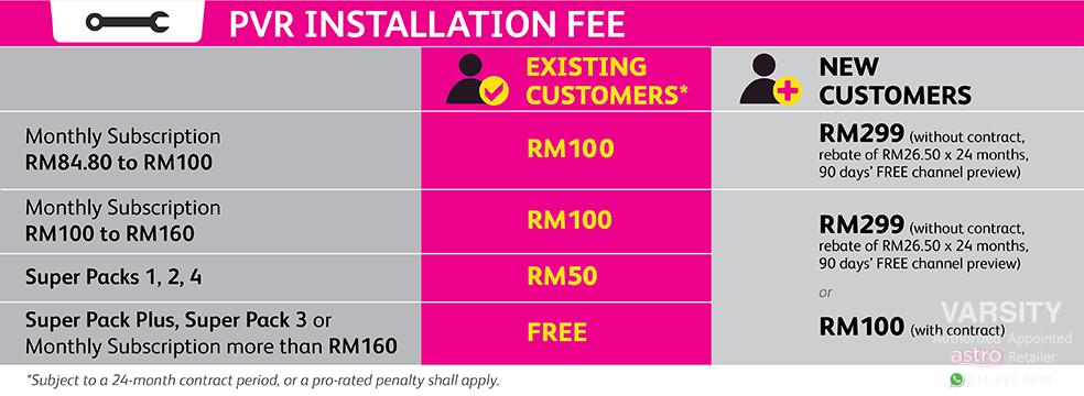 Astro PVR installation fee